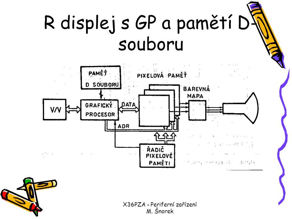 X36PZA - Periferní zařízení M. Šnorek Rastrový displej s grafickým procesorem