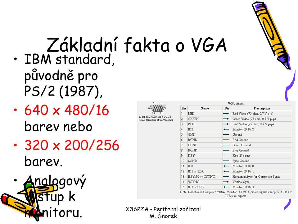 X36PZA - Periferní zařízení M. Šnorek Video Graphics Array Stručný úvod