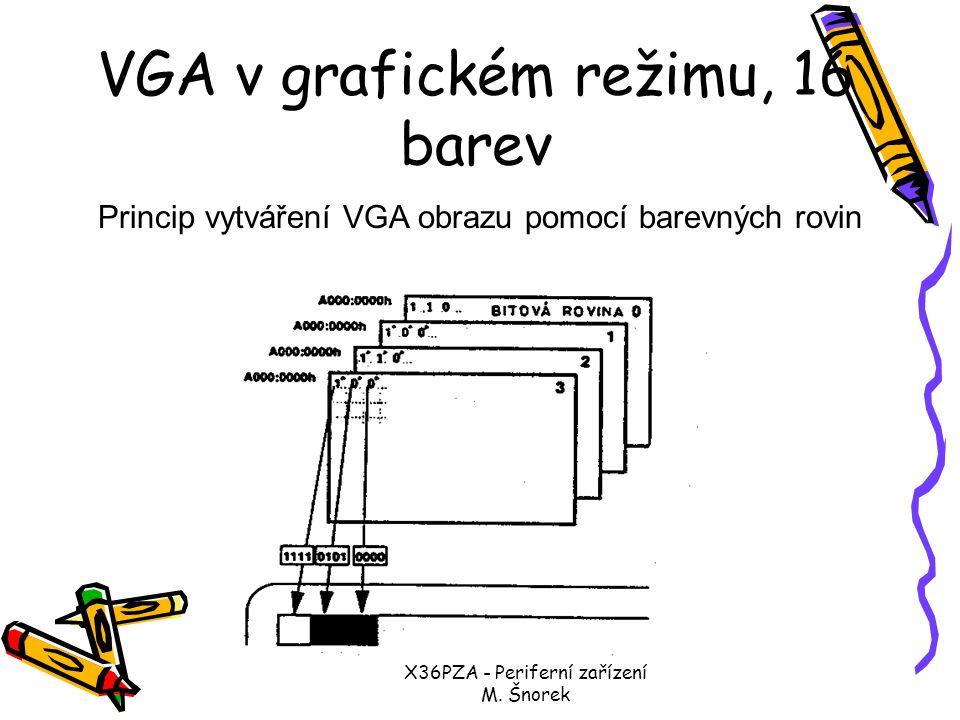 X36PZA - Periferní zařízení M. Šnorek Struktura VGA adaptéru