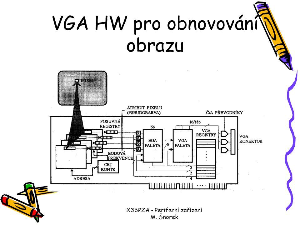 X36PZA - Periferní zařízení M. Šnorek VGA - zápis do obrazové paměti
