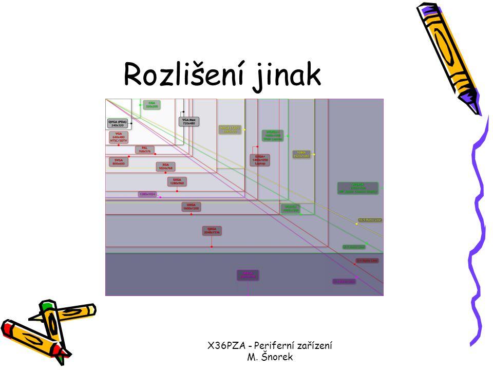 X36PZA - Periferní zařízení M. Šnorek Rozlišení Zdroj: Wikipedia