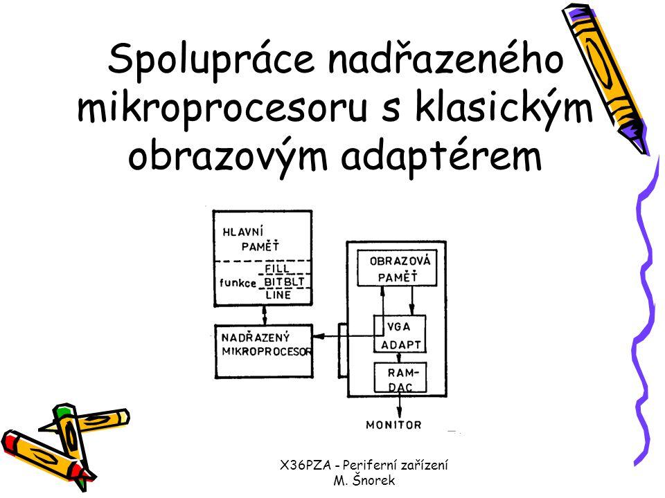 X36PZA - Periferní zařízení M. Šnorek Displeje III Akcelerátory