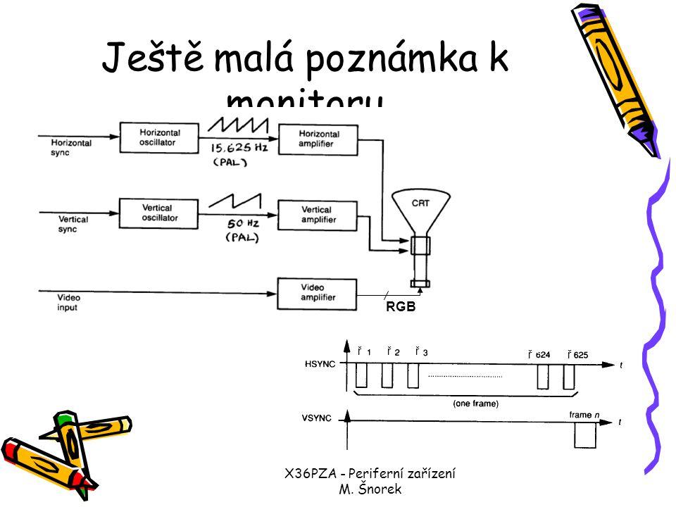 X36PZA - Periferní zařízení M. Šnorek Akcelerátor (např. Windows)