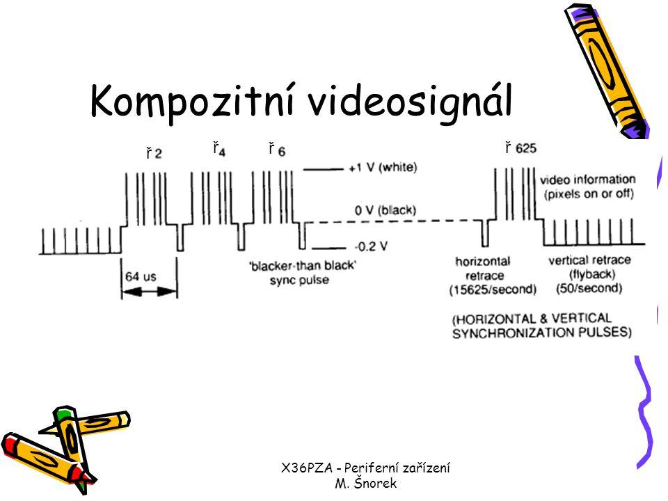 X36PZA - Periferní zařízení M. Šnorek Ještě malá poznámka k monitoru RGB řřř řř