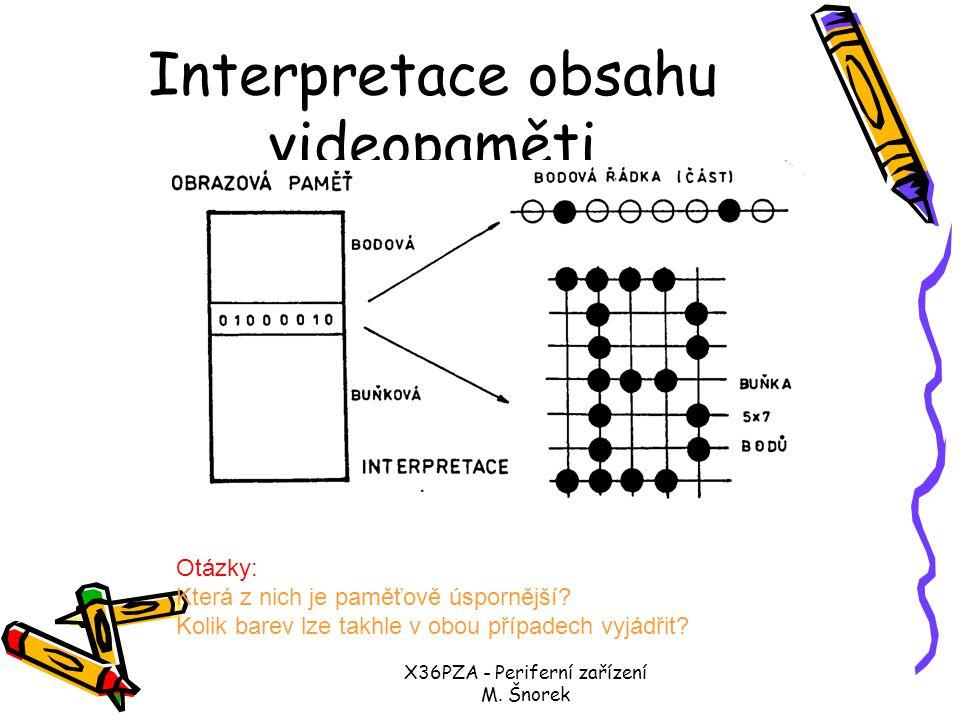 Řadiče - vnitřní struktura Obrazový řadič (grafický adaptér), obvykle na zásuvné desce, obsahuje –rozhraní k systémové desce, –grafický čip, –obrazová (video) paměť, –rozhraní k monitoru.
