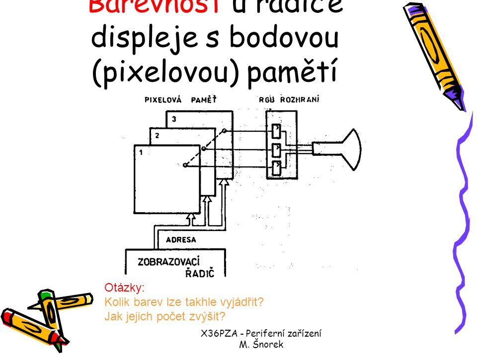 X36PZA - Periferní zařízení M. Šnorek Struktura řadiče grafického displeje - s bodovou interpretací