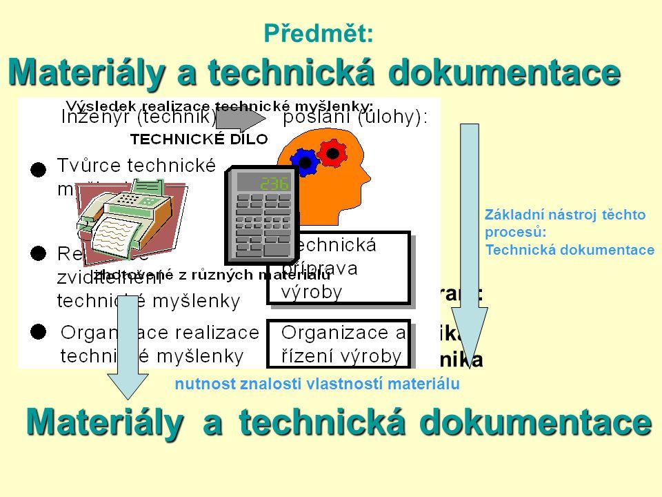 Předmět: Materiály a technická dokumentace 1.ročník 1.