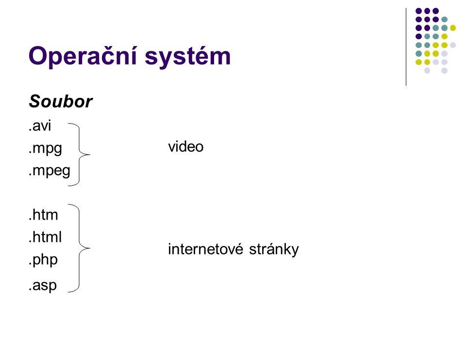 Operační systém Soubor.avi.mpg.mpeg.htm.html.php.asp video internetové stránky