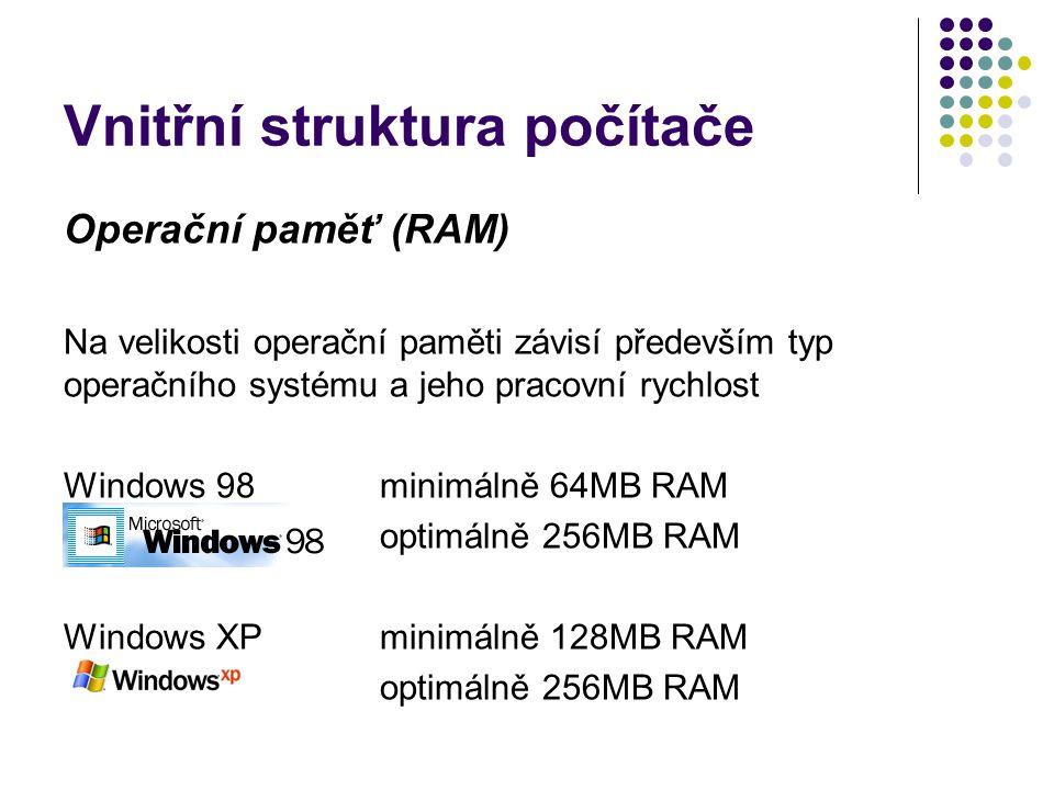 Vnitřní struktura počítače Operační paměť (RAM) Na velikosti operační paměti závisí především typ operačního systému a jeho pracovní rychlost Windows
