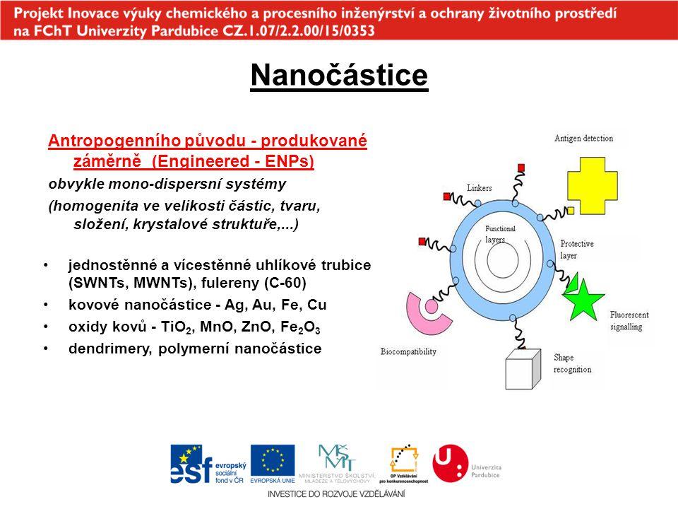 Hui Yang et al., J.Appl. Toxicol.