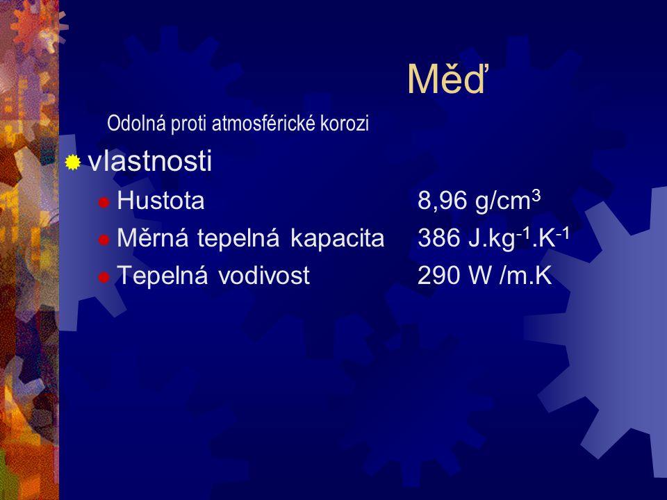 Měď  vlastnosti  Hustota 8,96 g/cm 3  Měrná tepelná kapacita 386 J.kg -1.K -1  Tepelná vodivost 290 W /m.K Odolná proti atmosférické korozi