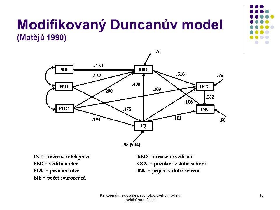 Ke kořenům sociálně psychologického modelu sociální stratifikace 10 Modifikovaný Duncanův model (Matějů 1990)