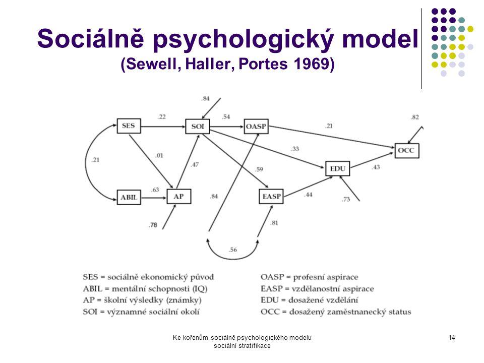 Ke kořenům sociálně psychologického modelu sociální stratifikace 14 Sociálně psychologický model (Sewell, Haller, Portes 1969)