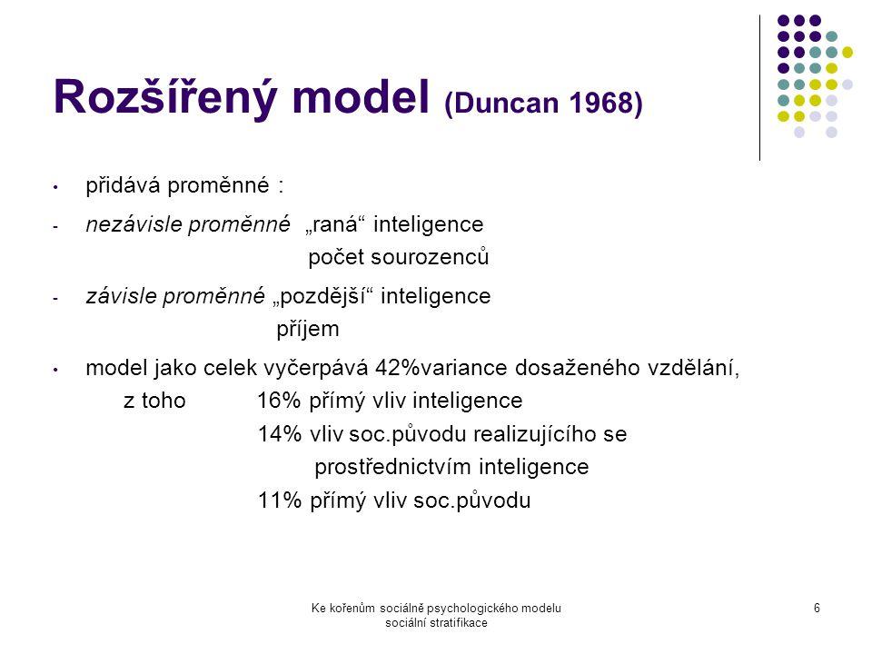 """Ke kořenům sociálně psychologického modelu sociální stratifikace 6 Rozšířený model (Duncan 1968) přidává proměnné : - nezávisle proměnné """"raná inteligence počet sourozenců - závisle proměnné """"pozdější inteligence příjem model jako celek vyčerpává 42%variance dosaženého vzdělání, z toho 16% přímý vliv inteligence 14% vliv soc.původu realizujícího se prostřednictvím inteligence 11% přímý vliv soc.původu"""