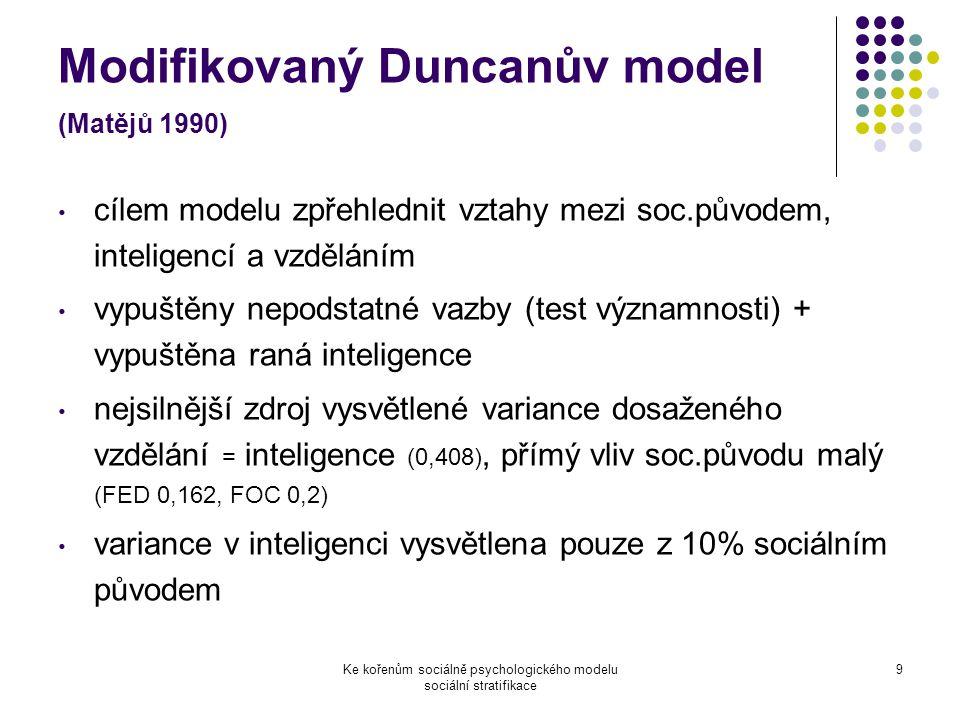 9 Modifikovaný Duncanův model (Matějů 1990) cílem modelu zpřehlednit vztahy mezi soc.původem, inteligencí a vzděláním vypuštěny nepodstatné vazby (test významnosti) + vypuštěna raná inteligence nejsilnější zdroj vysvětlené variance dosaženého vzdělání = inteligence (0,408), přímý vliv soc.původu malý (FED 0,162, FOC 0,2) variance v inteligenci vysvětlena pouze z 10% sociálním původem