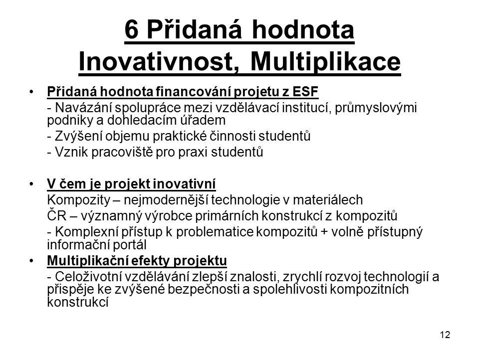 12 6 Přidaná hodnota Inovativnost, Multiplikace Přidaná hodnota financování projetu z ESF - Navázání spolupráce mezi vzdělávací institucí, průmyslovým