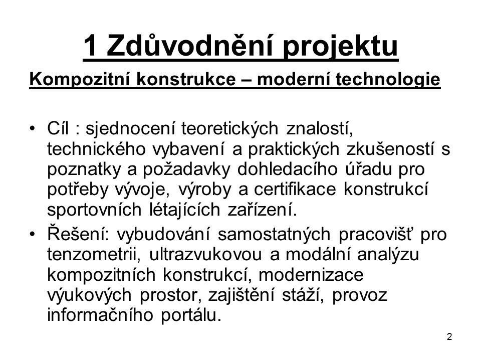 2 1 Zdůvodnění projektu Kompozitní konstrukce – moderní technologie Cíl : sjednocení teoretických znalostí, technického vybavení a praktických zkušeno