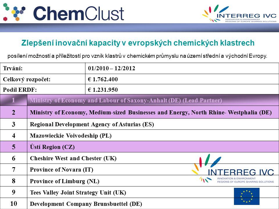 Zlepšení inovační kapacity v evropských chemických klastrech posílení možností a příležitostí pro vznik klastrů v chemickém průmyslu na území střední a východní Evropy.