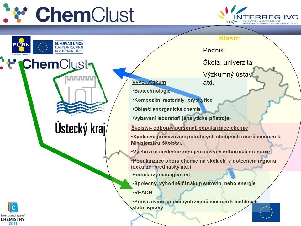Vývoj,výzkum Biotechnologie Kompozitní materiály, pryskyřice Oblasti anorganické chemie Vybavení laboratoří (analytické přístroje) Školství- odborný personál, popularizace chemie Společné prosazování potřebných studijních oborů směrem k Ministerstvu školství.