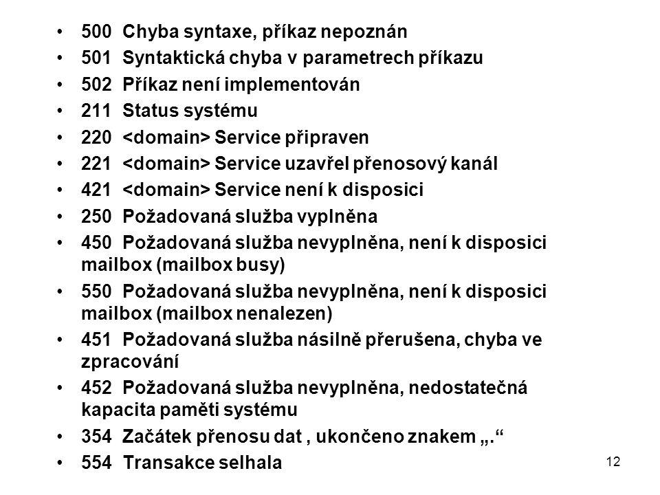12 500Chyba syntaxe, příkaz nepoznán 501Syntaktická chyba v parametrech příkazu 502Příkaz není implementován 211Status systému 220 Service připraven 2