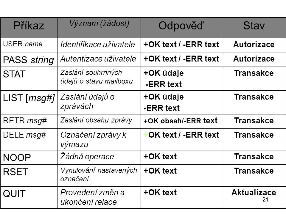 21 Aktualizace+OK textProvedení změn a ukončení relace QUIT Transakce+OK text Vynulování nastavených označení RSET Transakce+OK textŽádná operace NOOP Transakce+OK text / -ERR textOznačení zprávy k výmazu DELE msg# Transakce +OK obsah/-ERR text Zaslání obsahu zprávy RETR msg# Transakce+OK údaje -ERR text Zaslání údajů o zprávách LIST [msg#] Transakce+OK údaje -ERR text Zaslání souhrnných údajů o stavu mailboxu STAT Autorizace+OK text / -ERR textAutentizace uživatele PASS string Autorizace+OK text / -ERR textIdentifikace uživatele USER name StavOdpověď Význam (žádost) Příkaz