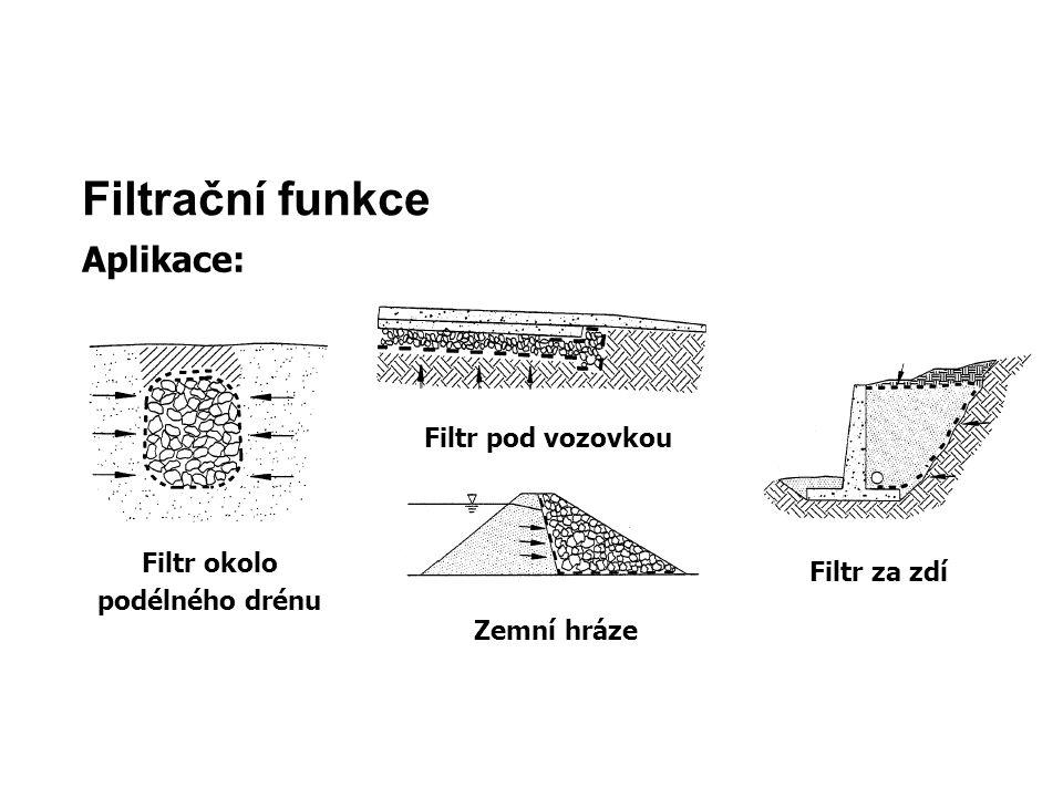 Filtrační funkce Aplikace: Filtr okolo podélného drénu Filtr pod vozovkou Filtr za zdí Zemní hráze