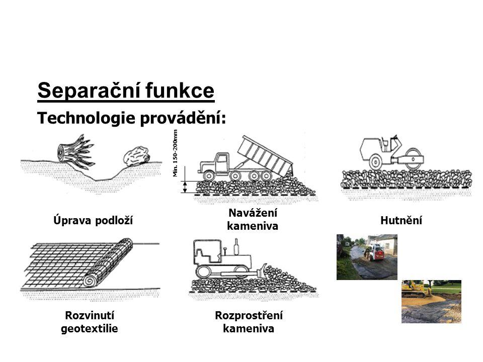 Separační funkce Technologie provádění: Úprava podloží Rozvinutí geotextilie Navážení kameniva Rozprostření kameniva Hutnění Min. 150-200mm