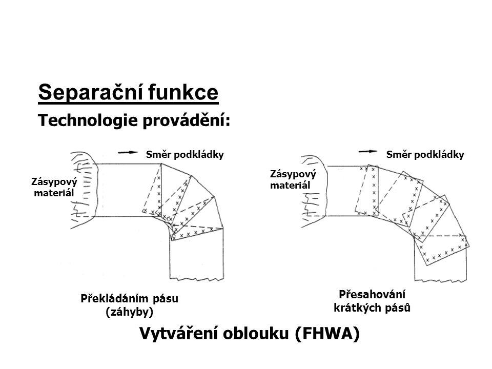Separační funkce Technologie provádění: Překládáním pásu (záhyby) Přesahování krátkých pásů Zásypový materiál Směr podkládky Zásypový materiál Směr po