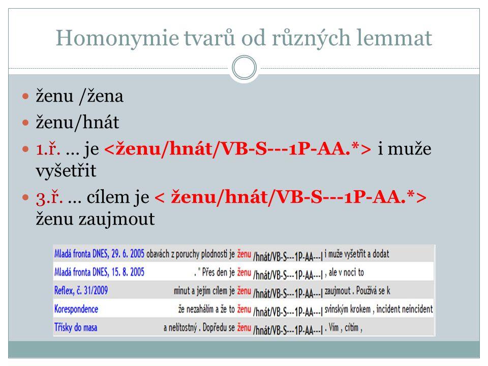 Homonymie tvarů od různých lemmat ženu /žena ženu/hnát 1.ř. … je i muže vyšetřit 3.ř. … cílem je ženu zaujmout