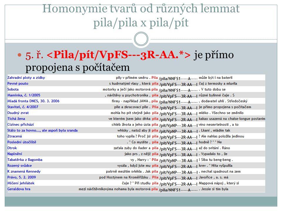 Homonymie tvarů od různých lemmat pila/pila x pila/pít 5. ř. je přímo propojena s počítačem