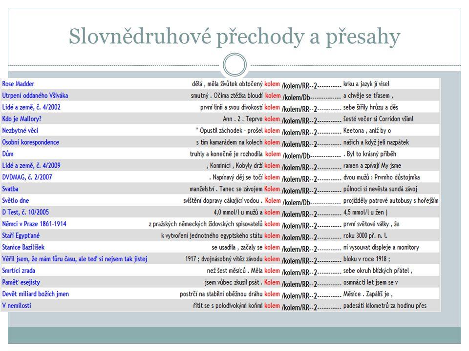Slovnědruhové přechody a přesahy