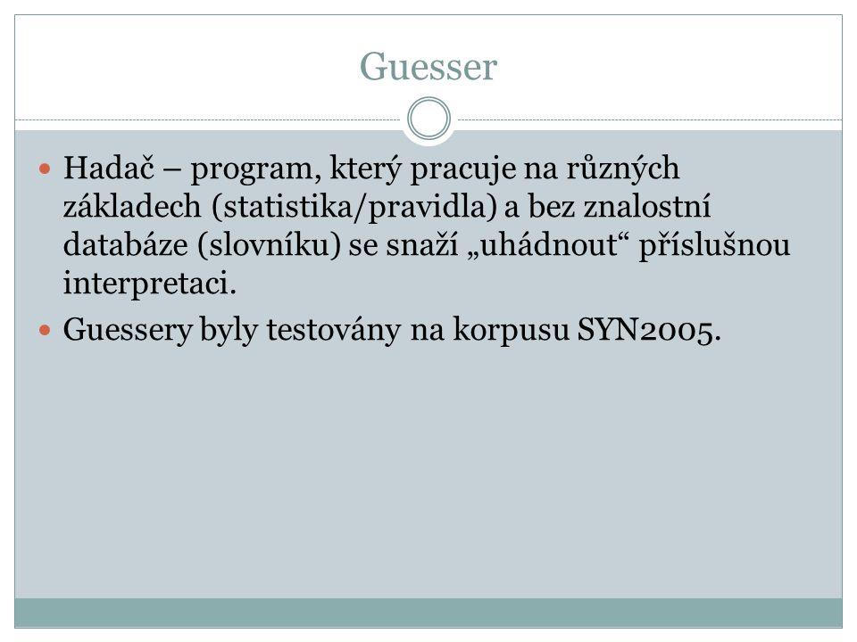 """Guesser Hadač – program, který pracuje na různých základech (statistika/pravidla) a bez znalostní databáze (slovníku) se snaží """"uhádnout"""" příslušnou i"""
