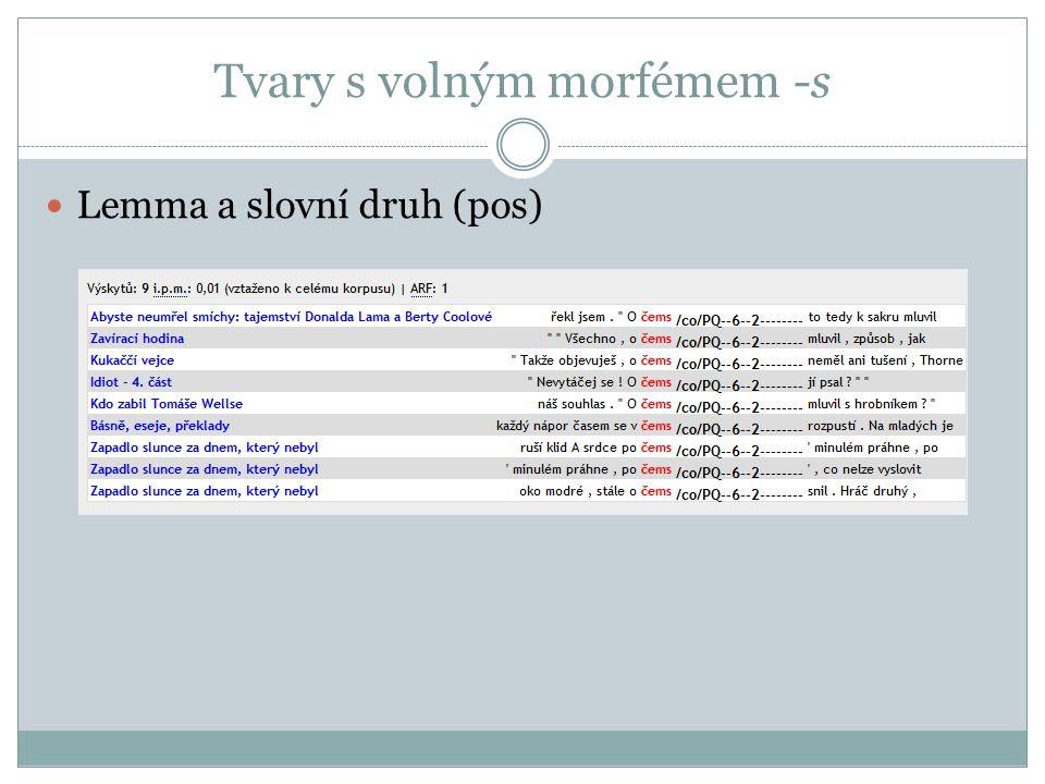 Tvary s volným morfémem -s Lemma a slovní druh (pos)