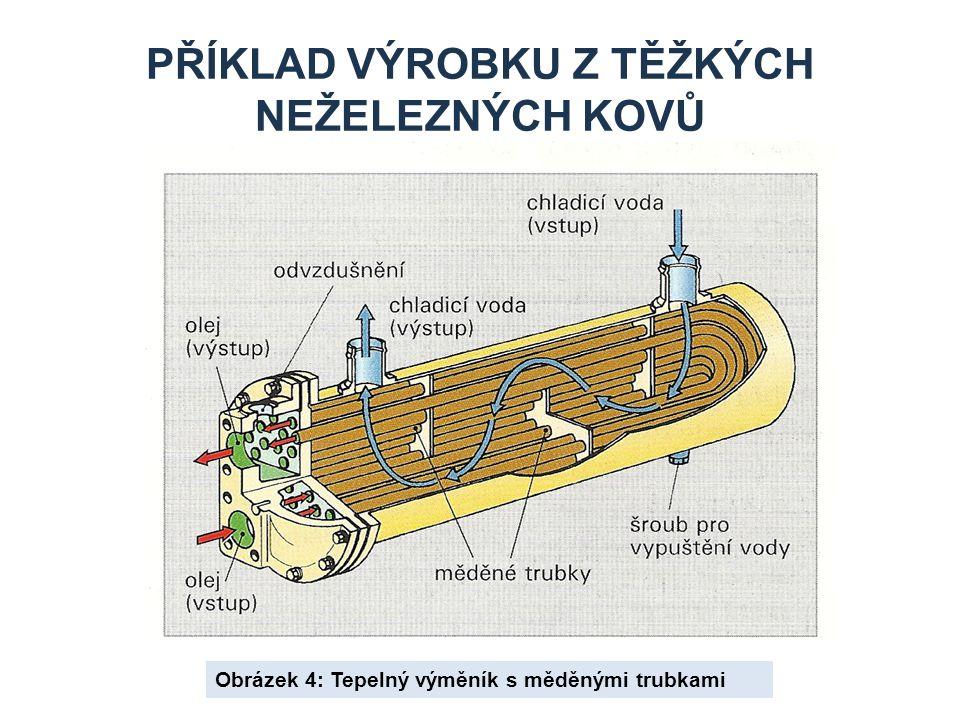 PŘÍKLAD VÝROBKU Z TĚŽKÝCH NEŽELEZNÝCH KOVŮ Obrázek 4: Tepelný výměník s měděnými trubkami