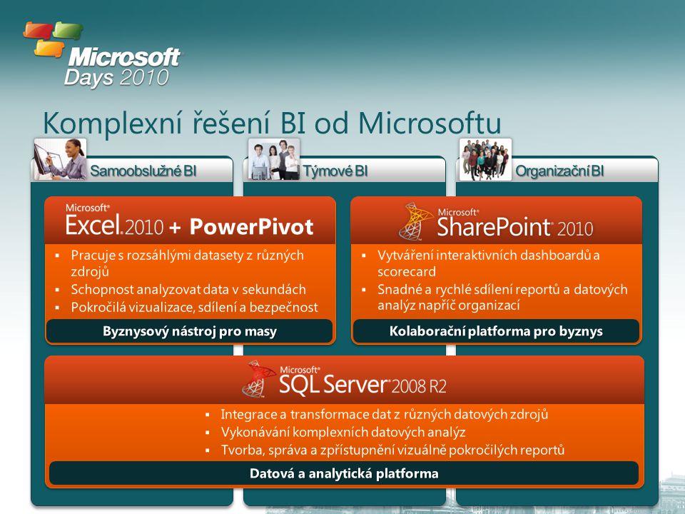 Komplexní řešení BI od Microsoftu | 16