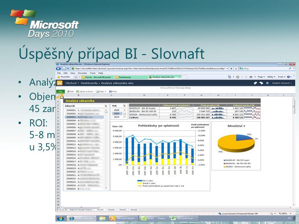 Úspěšný případ BI - Slovnaft Analýza nákupních a prodejních výsledků v reálném čase Objemy: 28 čerpacích stanic, 1000kt paliva 45 zaměstnanců ROI: 5-8 měsíců při cenové optimalizaci u 3,5% objemu prodeje