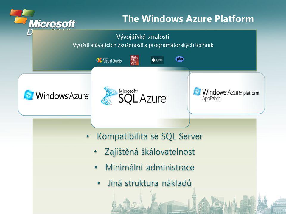 Kompatibilita se SQL Server Zajištěná škálovatelnost Minimální administrace Jiná struktura nákladů Kompatibilita se SQL Server Zajištěná škálovatelnost Minimální administrace Jiná struktura nákladů Vývojářské znalosti Využití stávajících zkušeností a programátorských technik The Windows Azure Platform