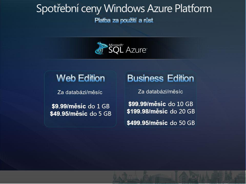 Spotřební ceny Windows Azure Platform $9.99/měsíc do 1 GB $49.95/měsíc do 5 GB $99.99/měsíc do 10 GB $199.98/měsíc do 20 GB $499.95/měsíc do 50 GB