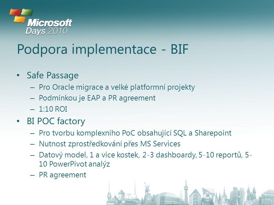 Podpora implementace - BIF Safe Passage – Pro Oracle migrace a velké platformní projekty – Podmínkou je EAP a PR agreement – 1:10 ROI BI POC factory – Pro tvorbu komplexního PoC obsahující SQL a Sharepoint – Nutnost zprostředkování přes MS Services – Datový model, 1 a více kostek, 2-3 dashboardy, 5-10 reportů, 5- 10 PowerPivot analýz – PR agreement
