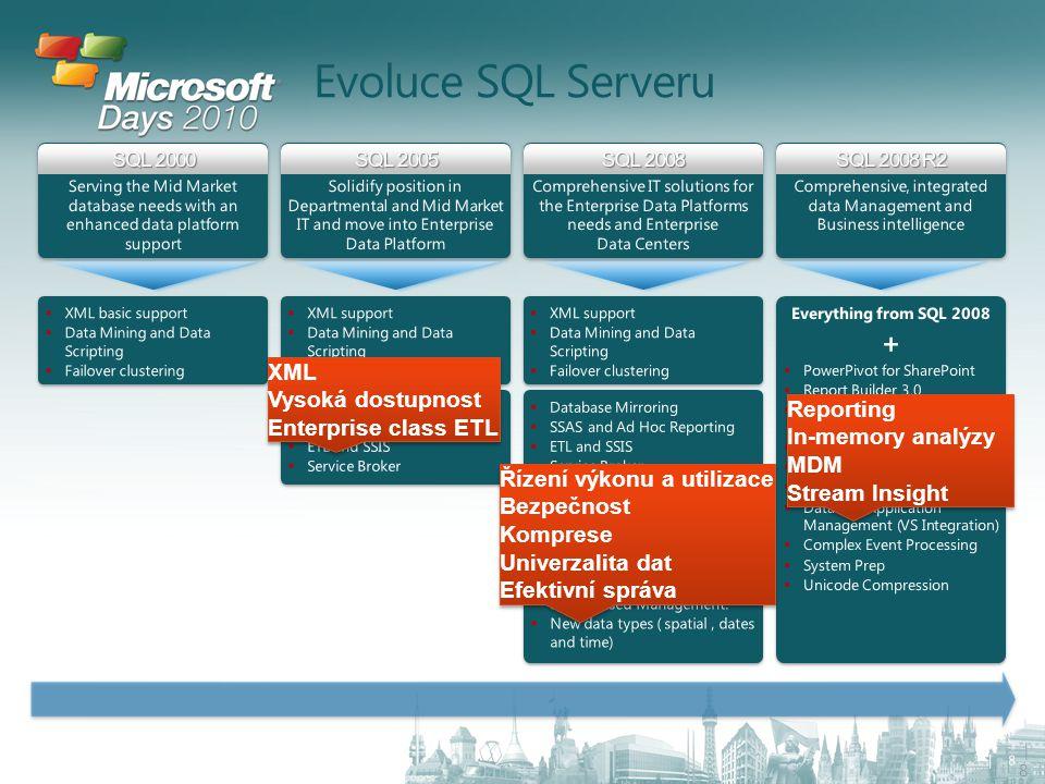 Evoluce SQL Serveru |8|8 XML Vysoká dostupnost Enterprise class ETL XML Vysoká dostupnost Enterprise class ETL Řízení výkonu a utilizace Bezpečnost Komprese Univerzalita dat Efektivní správa Řízení výkonu a utilizace Bezpečnost Komprese Univerzalita dat Efektivní správa Reporting In-memory analýzy MDM Stream Insight Reporting In-memory analýzy MDM Stream Insight