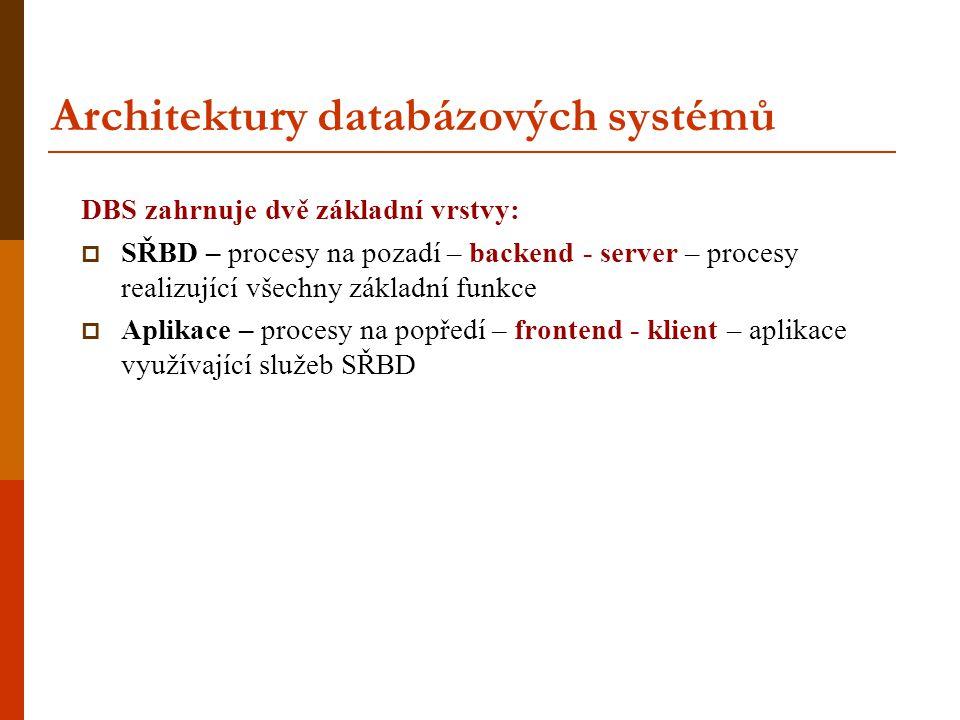 Architektury databázových systémů DBS zahrnuje dvě základní vrstvy:  SŘBD – procesy na pozadí – backend - server – procesy realizující všechny základ
