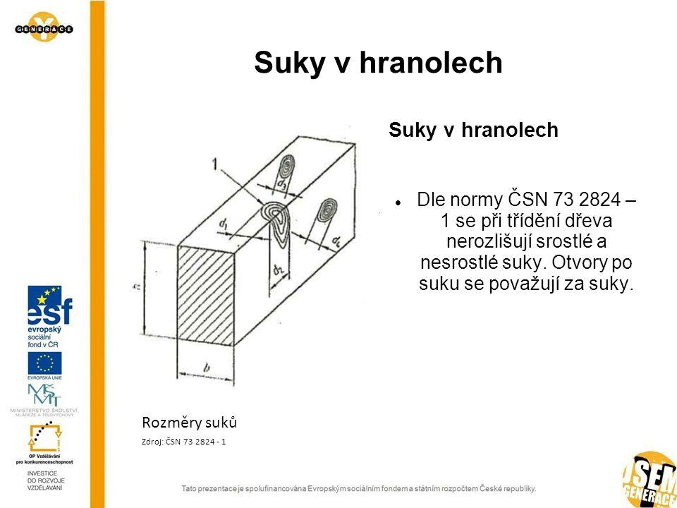 Suky v hranolech Dle normy ČSN 73 2824 – 1 se při třídění dřeva nerozlišují srostlé a nesrostlé suky.