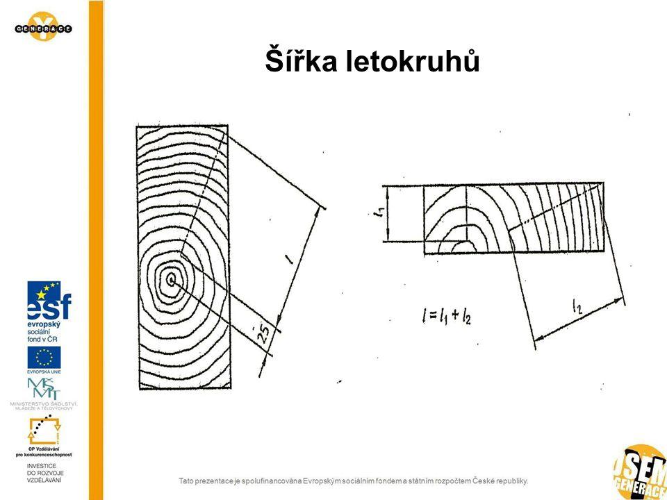 Odklon vláken ● Odklon od vláken F se vypočte jako odchylka x vláken vztažená na měřenou délku y a vyjádřená v procentech ● Odchylky způsobené suky, pokud jsou lokálního charakteru, se neuvažují ● Odklon vláken se měří podle výsušných trhlin Odklon vláken
