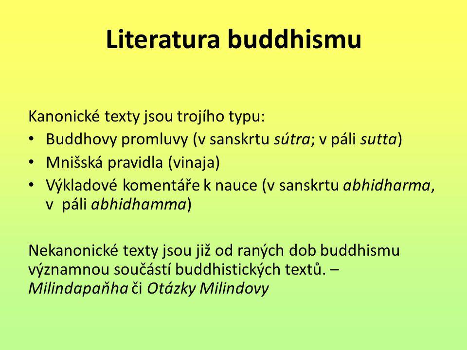 Literatura buddhismu Kanonické texty jsou trojího typu: Buddhovy promluvy (v sanskrtu sútra; v páli sutta) Mnišská pravidla (vinaja) Výkladové komentá
