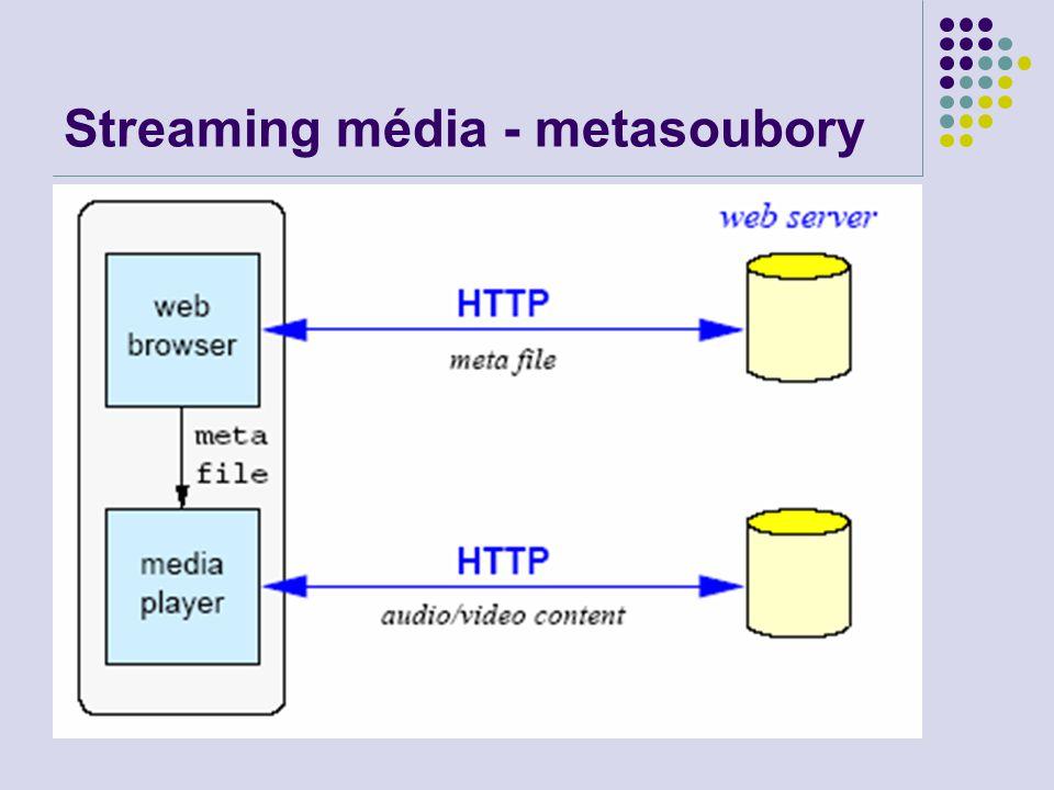 Streaming média - metasoubory