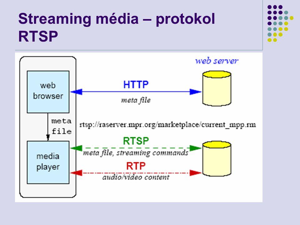 Streaming média – protokol RTSP