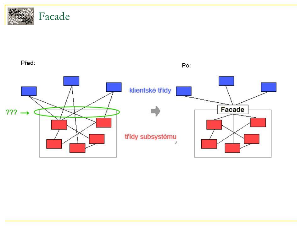 Facade – reálná implementace Systém kombinující info o letech a hotelech