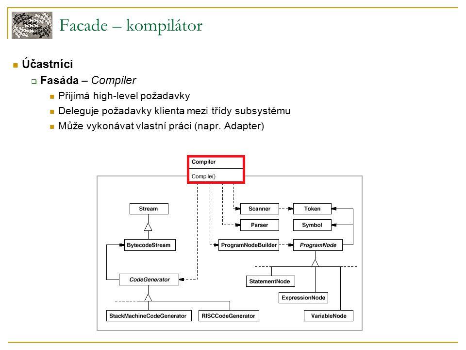 Facade – kompilátor Účastníci  Subsystémy – Scanner, Parser, … Implementují logickou část kompilátoru Vykonávají příchozí požadavky od fasády O fasádě nevědí (transparentnost) Nejsou skryté (!)