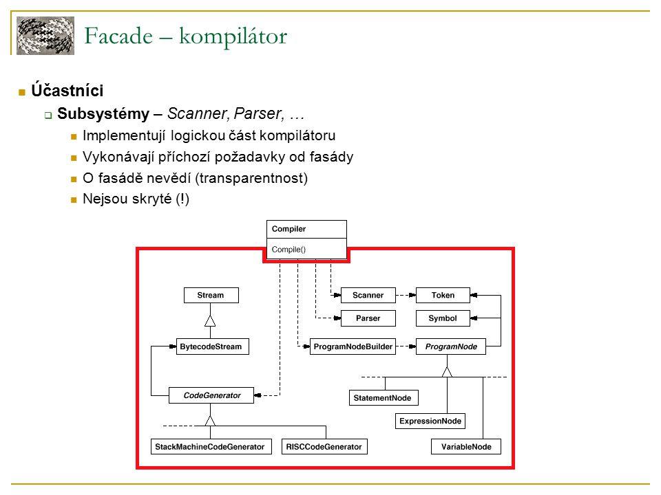 Facade – kompilátor Účastníci  Subsystémy – Scanner, Parser, … Implementují logickou část kompilátoru Vykonávají příchozí požadavky od fasády O fasád