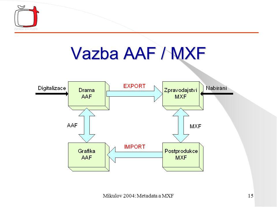 Mikulov 2004: Metadata a MXF15 Vazba AAF / MXF